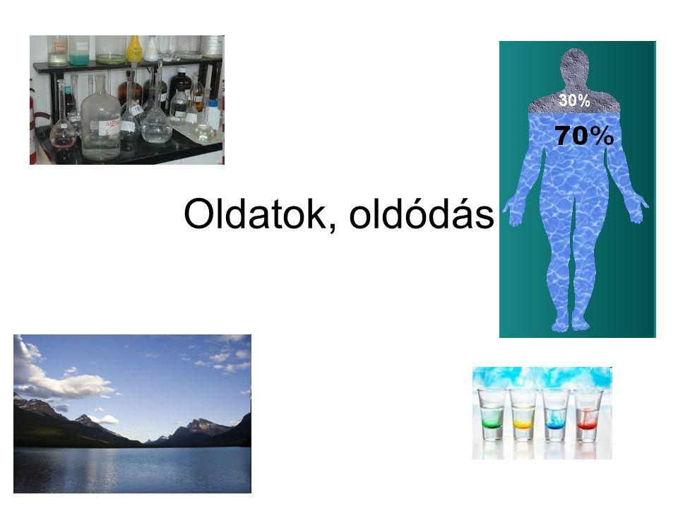 Miből áll egy oldat.Oldószer + oldott anyag = oldat Leggyakoribb oldószer a víz.