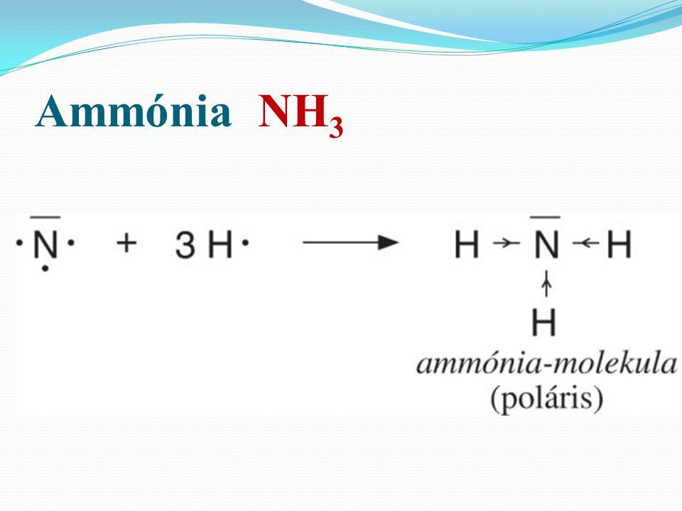Ammónia NH 3