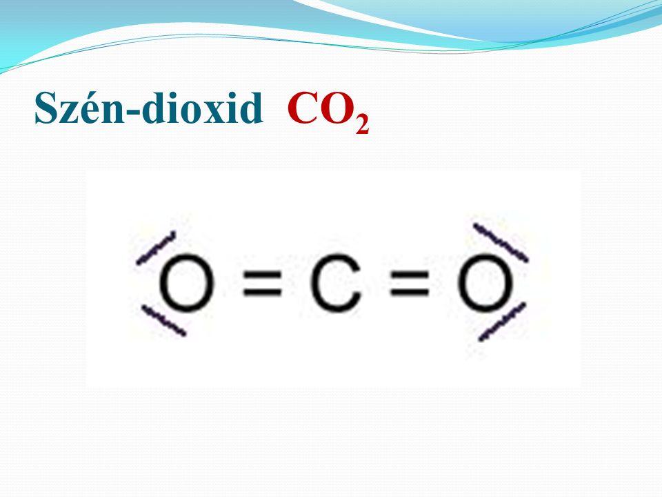 Szén-dioxid CO 2