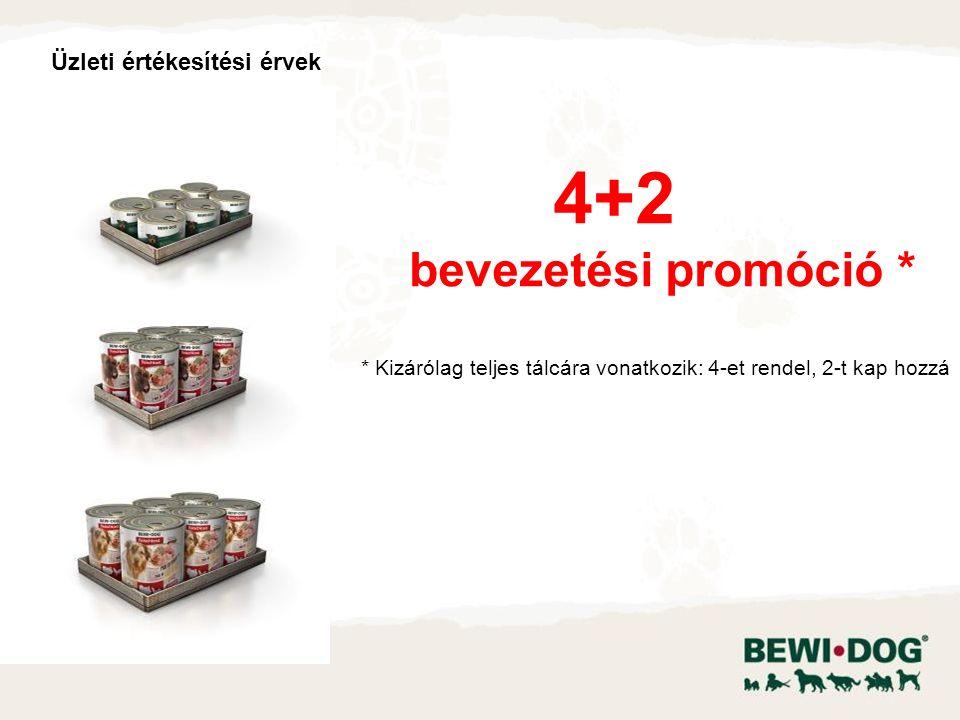 Üzleti értékesítési érvek 4+2 bevezetési promóció * * Kizárólag teljes tálcára vonatkozik: 4-et rendel, 2-t kap hozzá