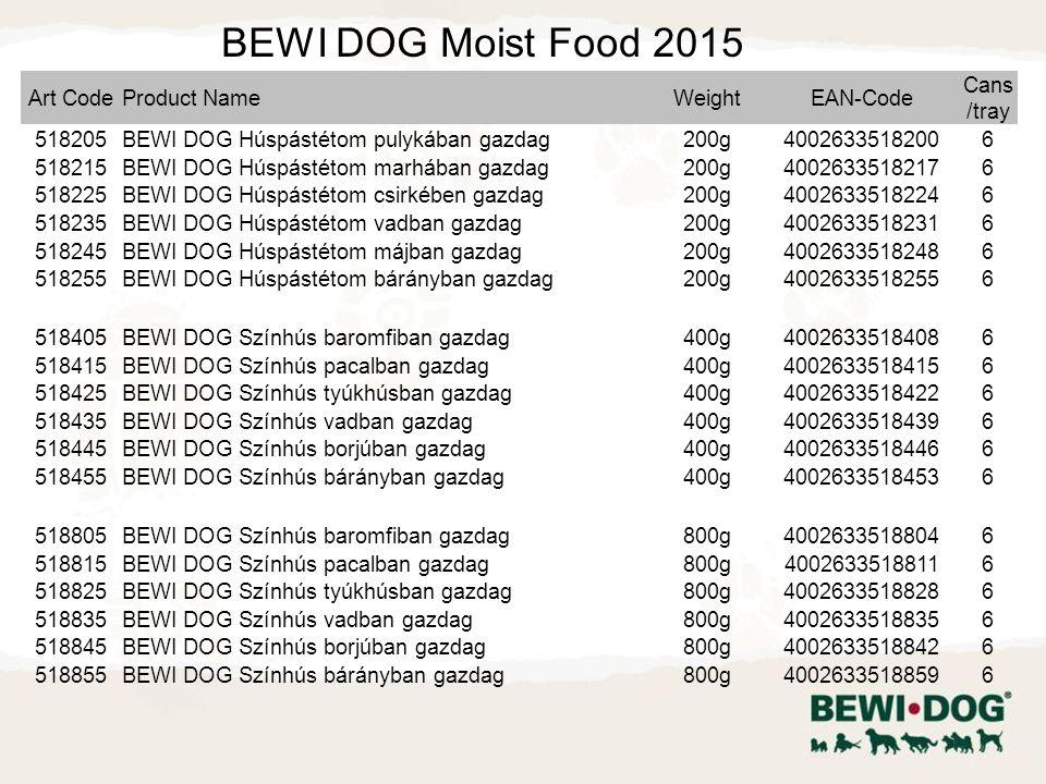 BEWI DOG Moist Food 2015 Art CodeProduct NameWeightEAN-Code Cans /tray 518205 BEWI DOG Húspástétom pulykában gazdag 200g40026335182006 518215 BEWI DOG