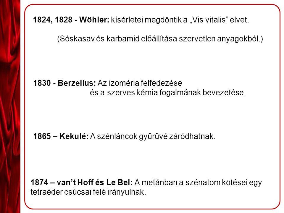 1830 - Berzelius: Az izoméria felfedezése és a szerves kémia fogalmának bevezetése.