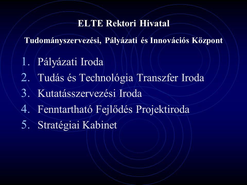 ELTE Rektori Hivatal Tudományszervezési, Pályázati és Innovációs Központ 1.
