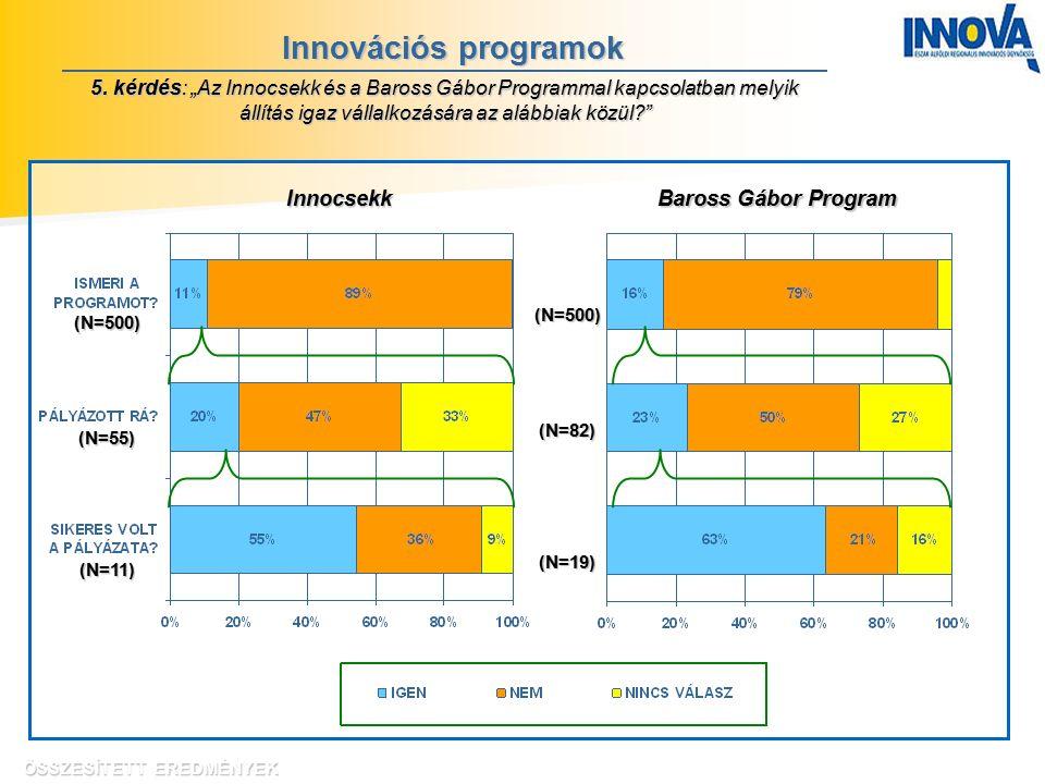 Innovációs programok 5.