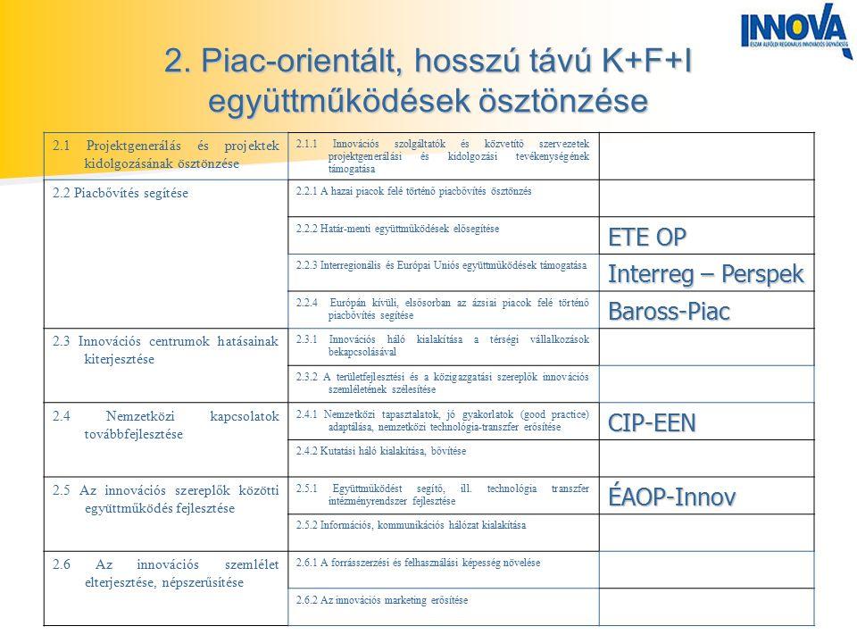 2. Piac-orientált, hosszú távú K+F+I együttműködések ösztönzése 2.1 Projektgenerálás és projektek kidolgozásának ösztönzése 2.1.1 Innovációs szolgálta