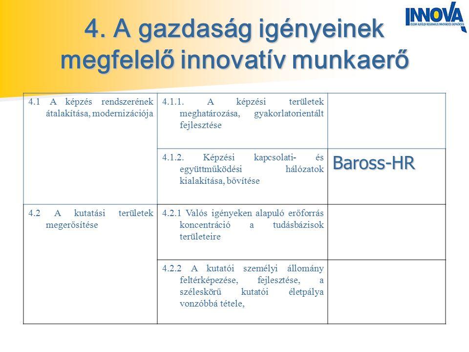 4. A gazdaság igényeinek megfelelő innovatív munkaerő 4.1 A képzés rendszerének átalakítása, modernizációja 4.1.1. A képzési területek meghatározása,