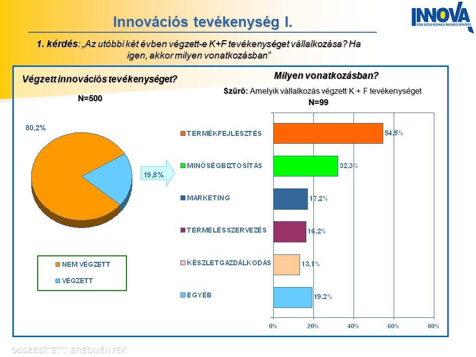 Innovációs tevékenység I. 1.