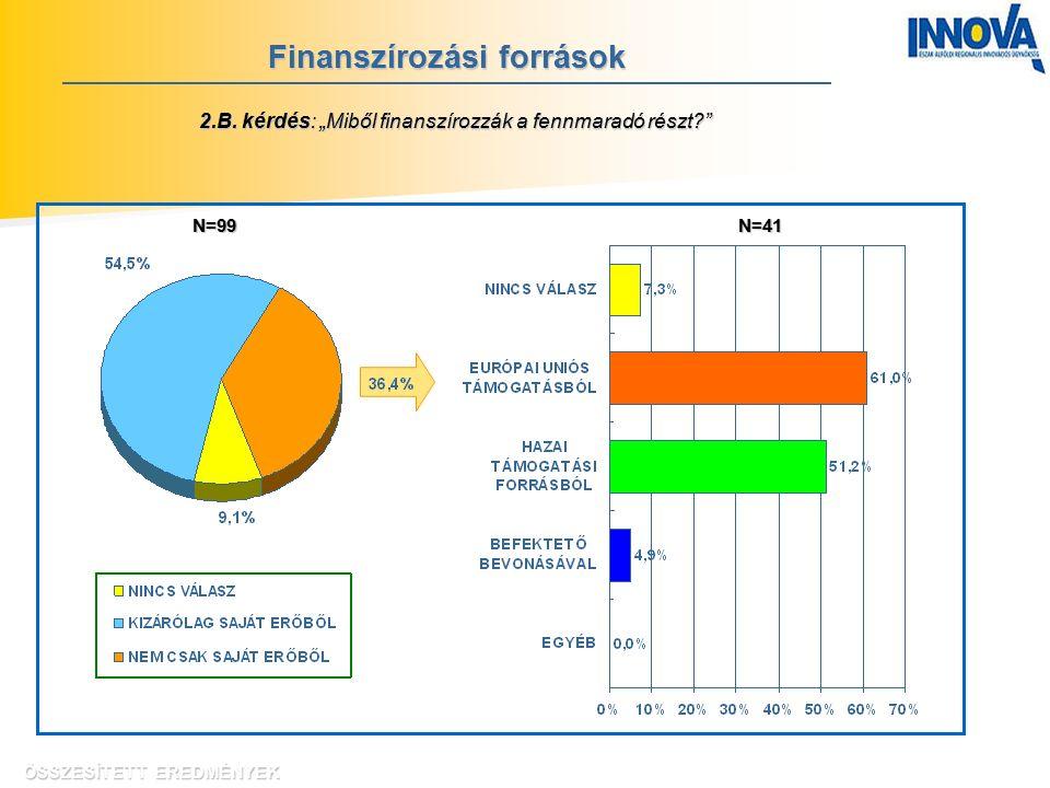 Finanszírozási források 2.B.