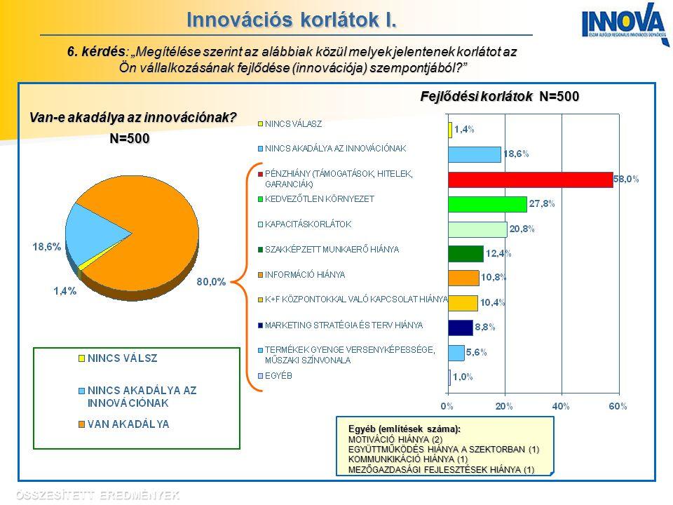 Innovációs korlátok I. ÖSSZESÍTETT EREDMÉNYEK N=500 6.
