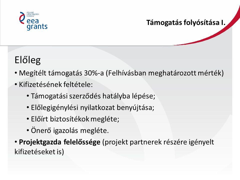 Támogatás folyósítása I. Előleg Megítélt támogatás 30%-a (Felhívásban meghatározott mérték) Kifizetésének feltétele: Támogatási szerződés hatályba lép
