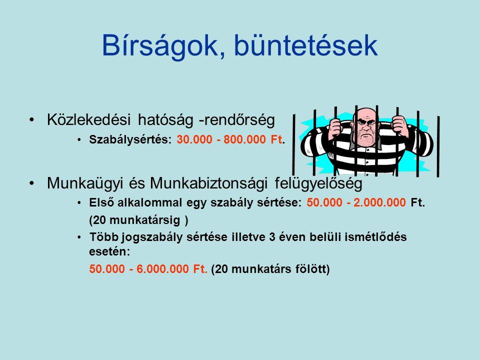 Bírságok, büntetések Közlekedési hatóság -rendőrség Szabálysértés: 30.000 - 800.000 Ft.