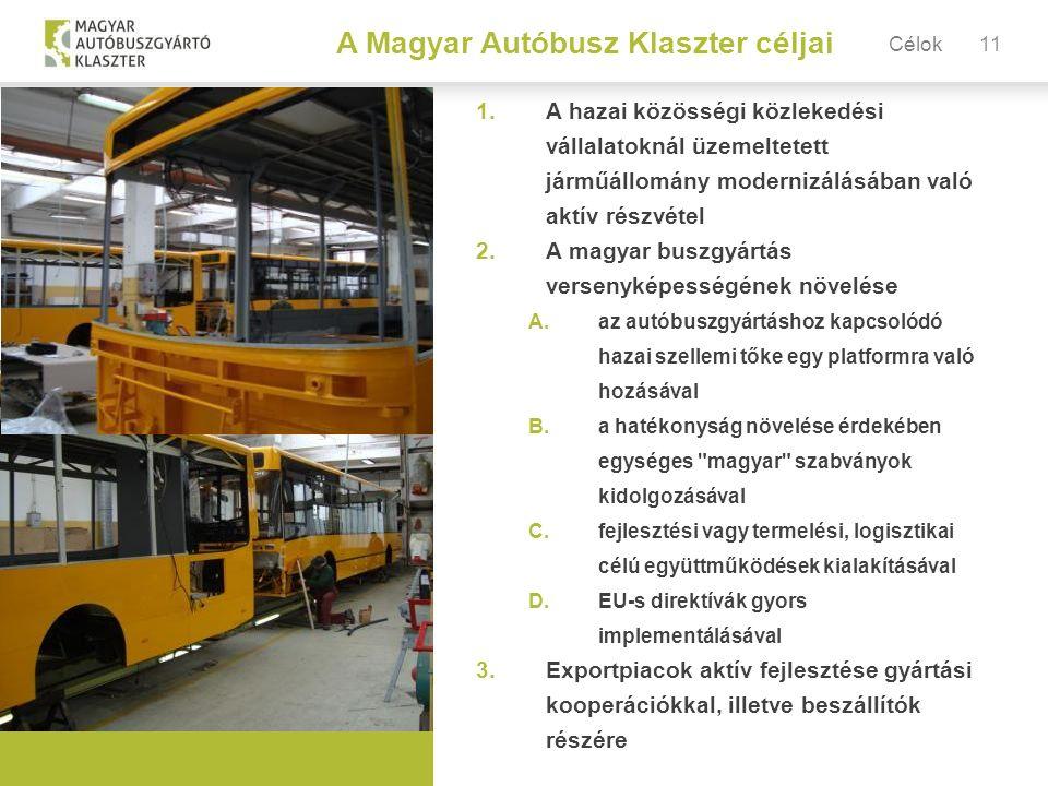 11 1.A hazai közösségi közlekedési vállalatoknál üzemeltetett járműállomány modernizálásában való aktív részvétel 2.A magyar buszgyártás versenyképességének növelése A.az autóbuszgyártáshoz kapcsolódó hazai szellemi tőke egy platformra való hozásával B.a hatékonyság növelése érdekében egységes magyar szabványok kidolgozásával C.fejlesztési vagy termelési, logisztikai célú együttműködések kialakításával D.EU-s direktívák gyors implementálásával 3.Exportpiacok aktív fejlesztése gyártási kooperációkkal, illetve beszállítók részére A Magyar Autóbusz Klaszter céljai Célok