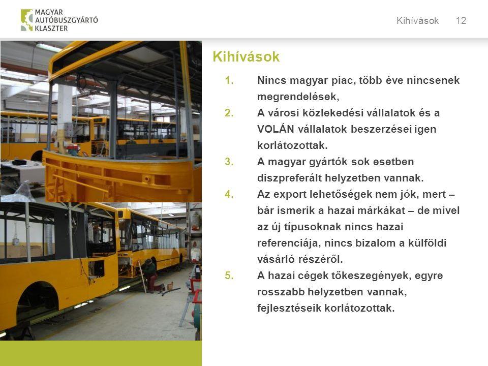 12 1.Nincs magyar piac, több éve nincsenek megrendelések, 2.A városi közlekedési vállalatok és a VOLÁN vállalatok beszerzései igen korlátozottak. 3.A