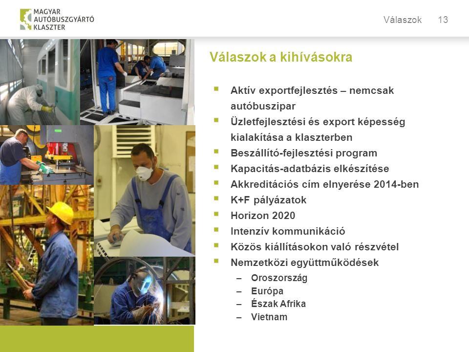 13 Válaszok a kihívásokra  Aktív exportfejlesztés – nemcsak autóbuszipar  Üzletfejlesztési és export képesség kialakítása a klaszterben  Beszállító-fejlesztési program  Kapacitás-adatbázis elkészítése  Akkreditációs cím elnyerése 2014-ben  K+F pályázatok  Horizon 2020  Intenzív kommunikáció  Közös kiállításokon való részvétel  Nemzetközi együttműködések –Oroszország –Európa –Észak Afrika –Vietnam Válaszok
