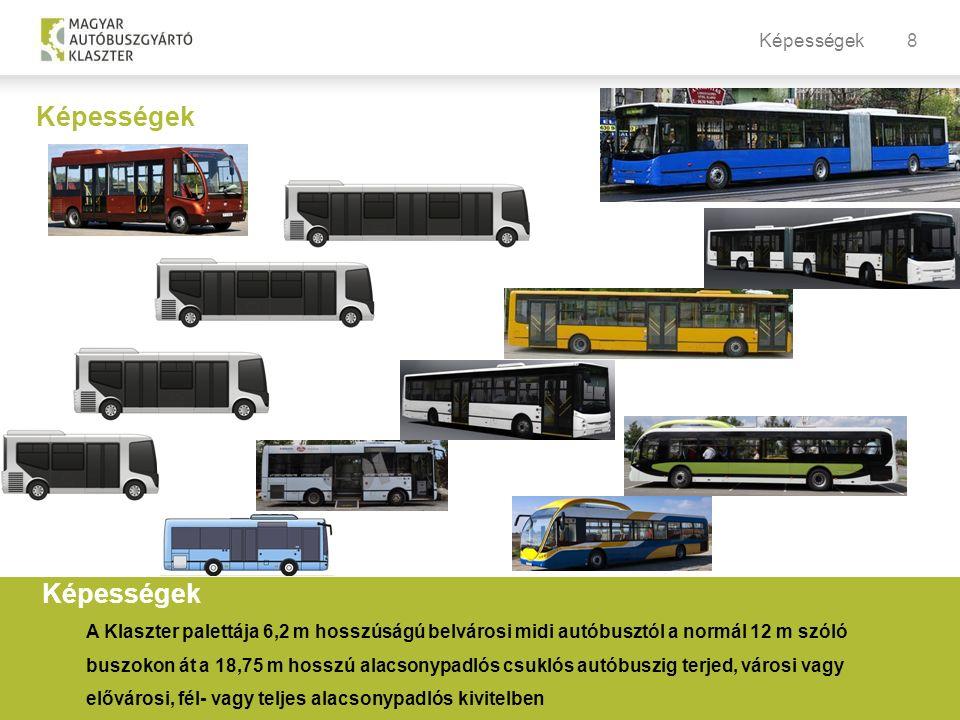 8 Képességek  A Klaszter palettája 6,2 m hosszúságú belvárosi midi autóbusztól a normál 12 m szóló buszokon át a 18,75 m hosszú alacsonypadlós csuklós autóbuszig terjed, városi vagy elővárosi, fél- vagy teljes alacsonypadlós kivitelben Képességek