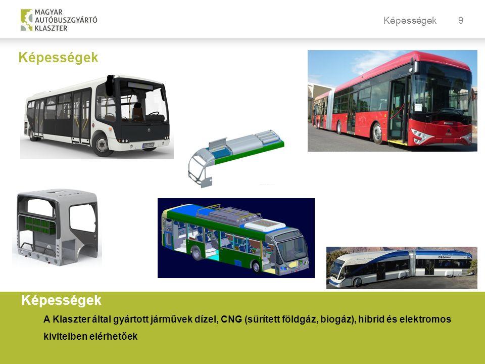 9  A Klaszter által gyártott járművek dízel, CNG (sürített földgáz, biogáz), hibrid és elektromos kivitelben elérhetőek Képességek