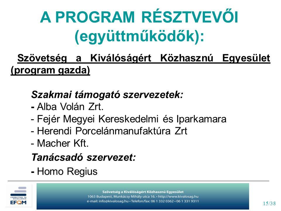 15/38 A PROGRAM RÉSZTVEVŐI (együttműködők): Szövetség a Kiválóságért Közhasznú Egyesület (program gazda) Szakmai támogató szervezetek: - Alba Volán Zr