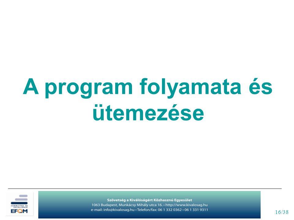16/38 A program folyamata és ütemezése