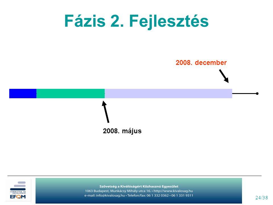 24/38 2008. május 2008. december Fázis 2. Fejlesztés
