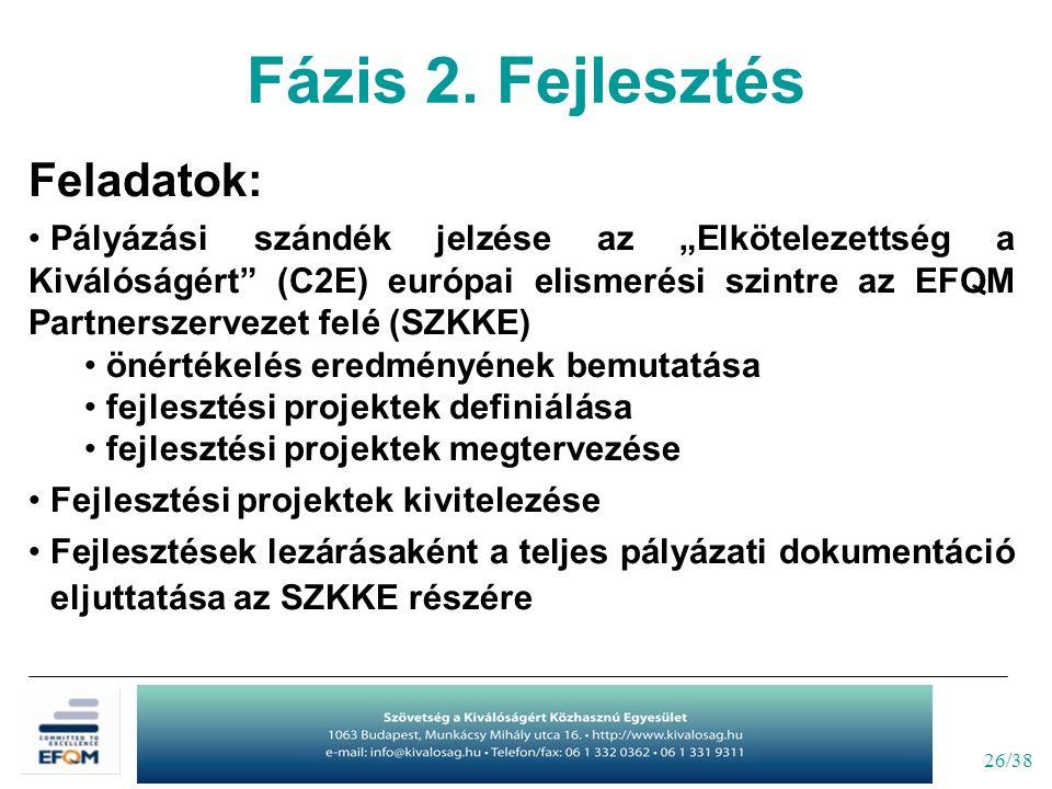 """26/38 Feladatok: Pályázási szándék jelzése az """"Elkötelezettség a Kiválóságért (C2E) európai elismerési szintre az EFQM Partnerszervezet felé (SZKKE) önértékelés eredményének bemutatása fejlesztési projektek definiálása fejlesztési projektek megtervezése Fejlesztési projektek kivitelezése Fejlesztések lezárásaként a teljes pályázati dokumentáció eljuttatása az SZKKE részére Fázis 2."""