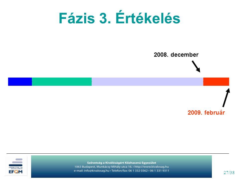27/38 2009. február 2008. december Fázis 3. Értékelés