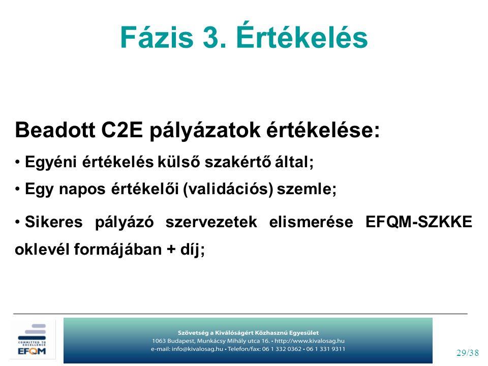29/38 Beadott C2E pályázatok értékelése: Egyéni értékelés külső szakértő által; Egy napos értékelői (validációs) szemle; Sikeres pályázó szervezetek elismerése EFQM-SZKKE oklevél formájában + díj; Fázis 3.