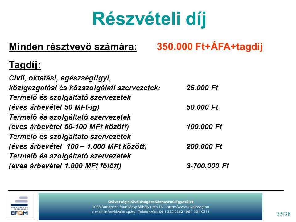 35/38 Részvételi díj Minden résztvevő számára: 350.000 Ft+ÁFA+tagdíj Tagdíj: Civil, oktatási, egészségügyi, közigazgatási és közszolgálati szervezetek:25.000 Ft Termelő és szolgáltató szervezetek (éves árbevétel 50 MFt-ig)50.000 Ft Termelő és szolgáltató szervezetek (éves árbevétel 50-100 MFt között)100.000 Ft Termelő és szolgáltató szervezetek (éves árbevétel 100 – 1.000 MFt között) 200.000 Ft Termelő és szolgáltató szervezetek (éves árbevétel 1.000 MFt fölött)3-700.000 Ft