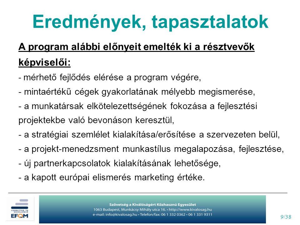 9/38 A program alábbi előnyeit emelték ki a résztvevők képviselői: - mérhető fejlődés elérése a program végére, - mintaértékű cégek gyakorlatának mély
