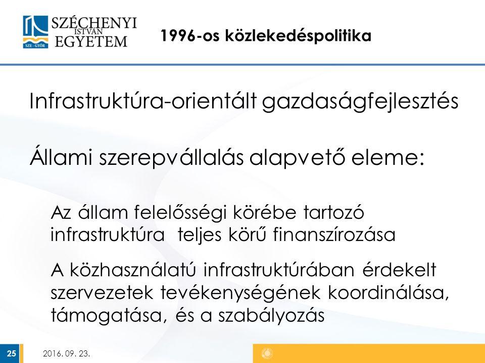 1996-os közlekedéspolitika Infrastruktúra-orientált gazdaságfejlesztés Állami szerepvállalás alapvető eleme: Az állam felelősségi körébe tartozó infrastruktúra teljes körű finanszírozása A közhasználatú infrastruktúrában érdekelt szervezetek tevékenységének koordinálása, támogatása, és a szabályozás 2016.