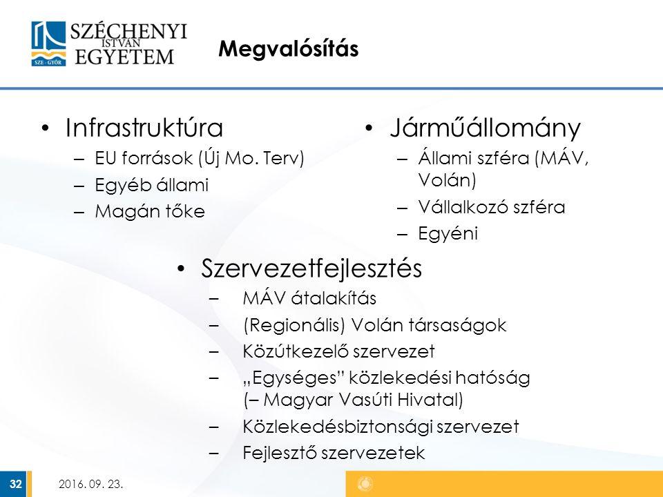 Megvalósítás Infrastruktúra – EU források (Új Mo. Terv) – Egyéb állami – Magán tőke 2016.