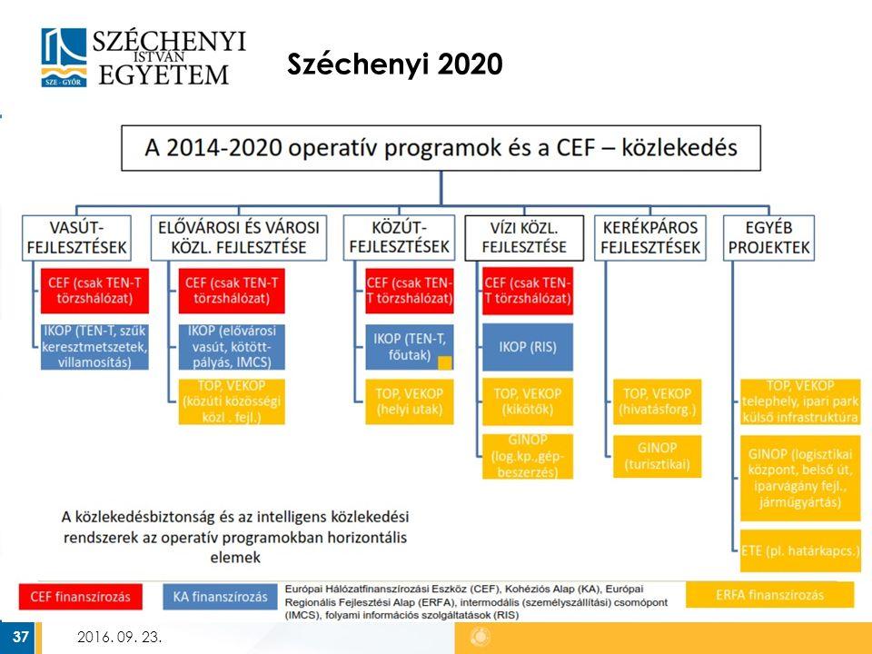Széchenyi 2020 2016. 09. 23. 37