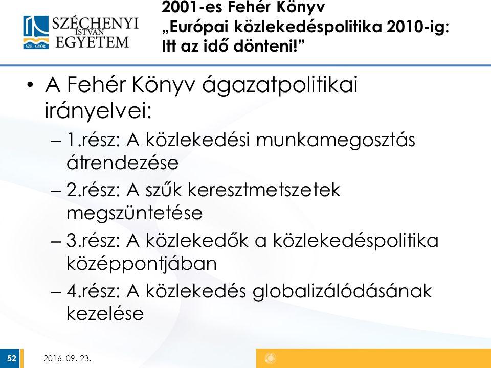 """2001-es Fehér Könyv """"Európai közlekedéspolitika 2010-ig: Itt az idő dönteni! A Fehér Könyv ágazatpolitikai irányelvei: – 1.rész: A közlekedési munkamegosztás átrendezése – 2.rész: A szűk keresztmetszetek megszüntetése – 3.rész: A közlekedők a közlekedéspolitika középpontjában – 4.rész: A közlekedés globalizálódásának kezelése 2016."""