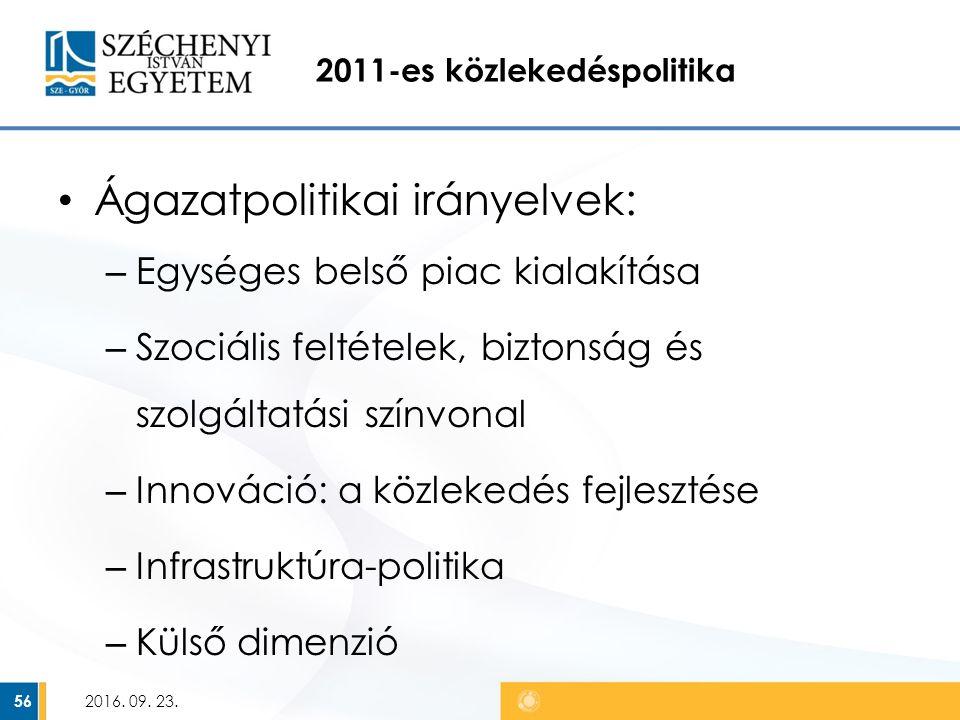 2011-es közlekedéspolitika Ágazatpolitikai irányelvek: – Egységes belső piac kialakítása – Szociális feltételek, biztonság és szolgáltatási színvonal – Innováció: a közlekedés fejlesztése – Infrastruktúra-politika – Külső dimenzió 2016.