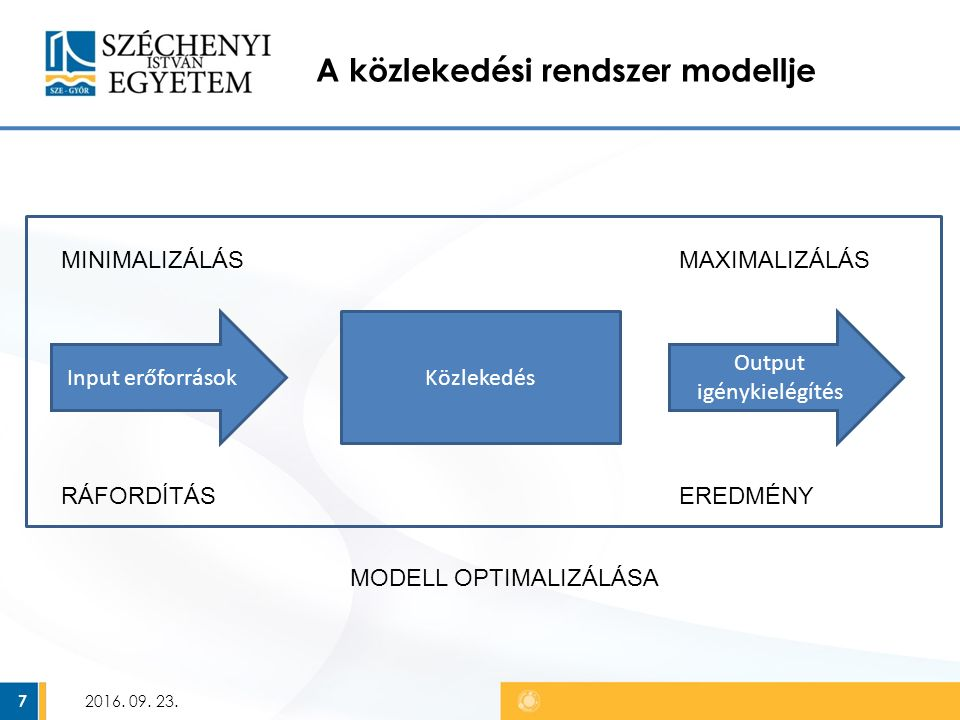 A közlekedési rendszer modellje 2016. 09. 23.