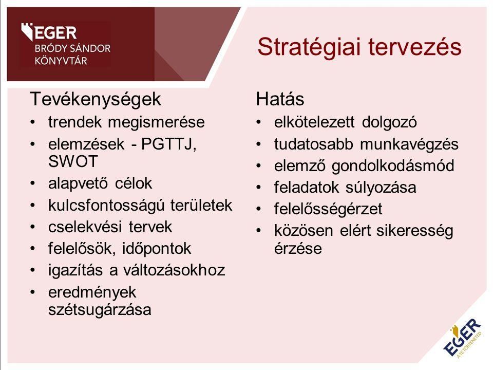 Stratégiai tervezés Tevékenységek trendek megismerése elemzések - PGTTJ, SWOT alapvető célok kulcsfontosságú területek cselekvési tervek felelősök, id