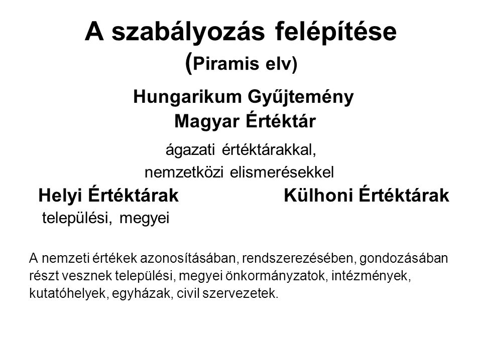 A szabályozás felépítése ( Piramis elv) Hungarikum Gyűjtemény Magyar Értéktár ágazati értéktárakkal, nemzetközi elismerésekkel Helyi Értéktárak Külhon
