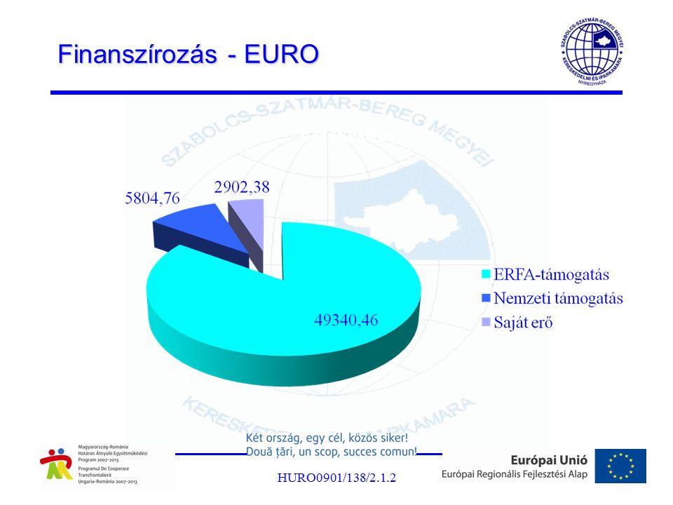 Finanszírozás - EURO HURO0901/138/2.1.2