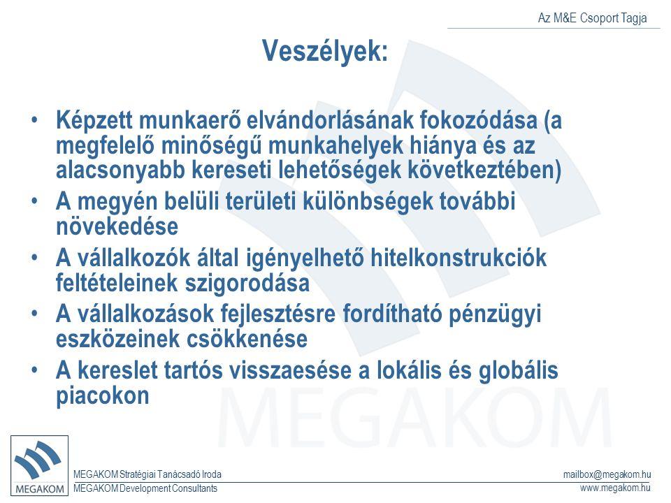 Az M&E Csoport Tagja MEGAKOM Stratégiai Tanácsadó Iroda www.megakom.hu MEGAKOM Development Consultants mailbox@megakom.hu Veszélyek: Képzett munkaerő
