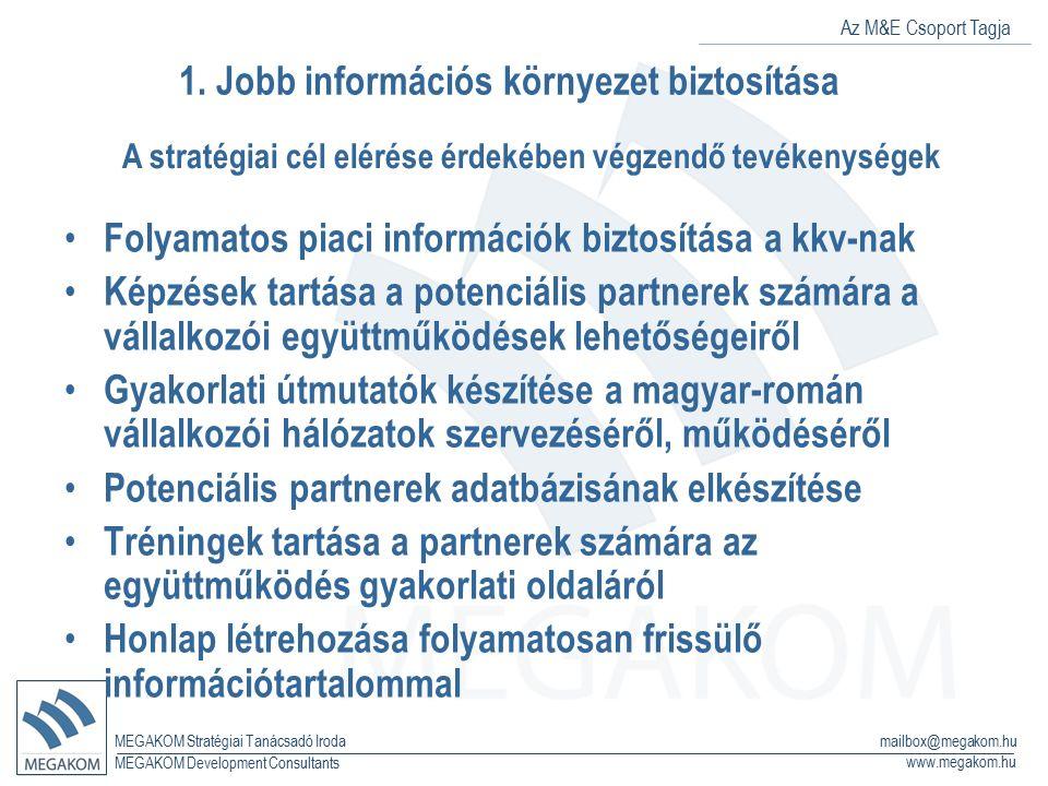 Az M&E Csoport Tagja MEGAKOM Stratégiai Tanácsadó Iroda www.megakom.hu MEGAKOM Development Consultants mailbox@megakom.hu 1. Jobb információs környeze