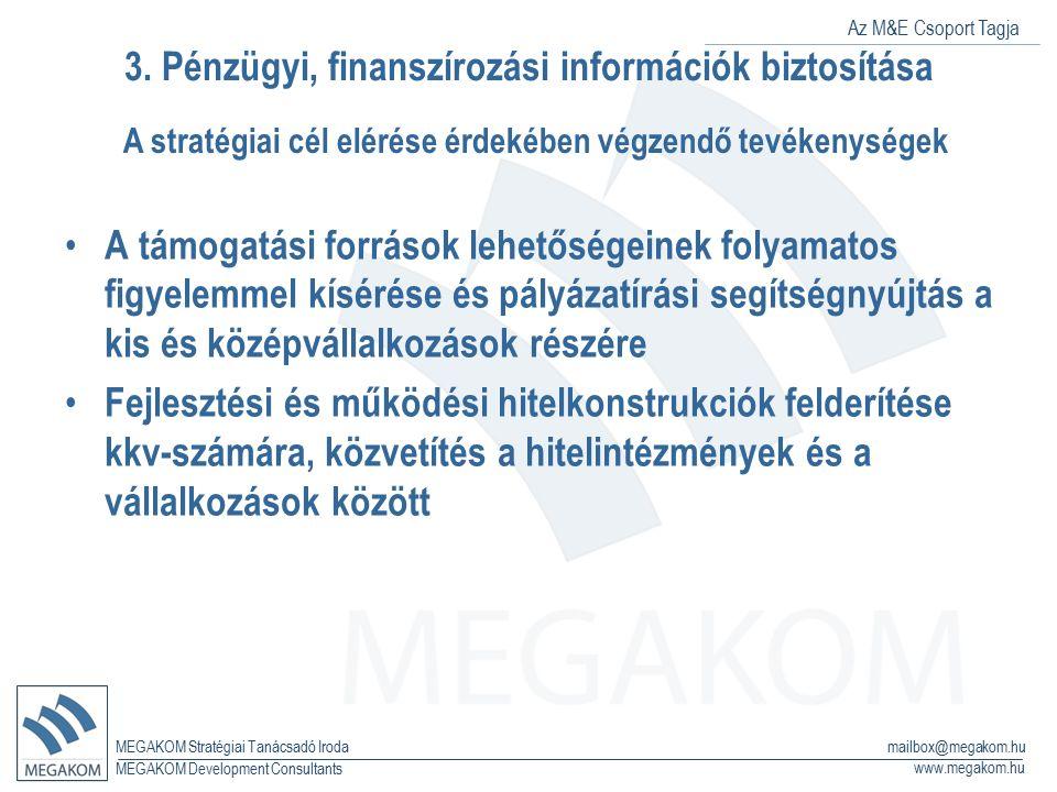 Az M&E Csoport Tagja MEGAKOM Stratégiai Tanácsadó Iroda www.megakom.hu MEGAKOM Development Consultants mailbox@megakom.hu 3. Pénzügyi, finanszírozási