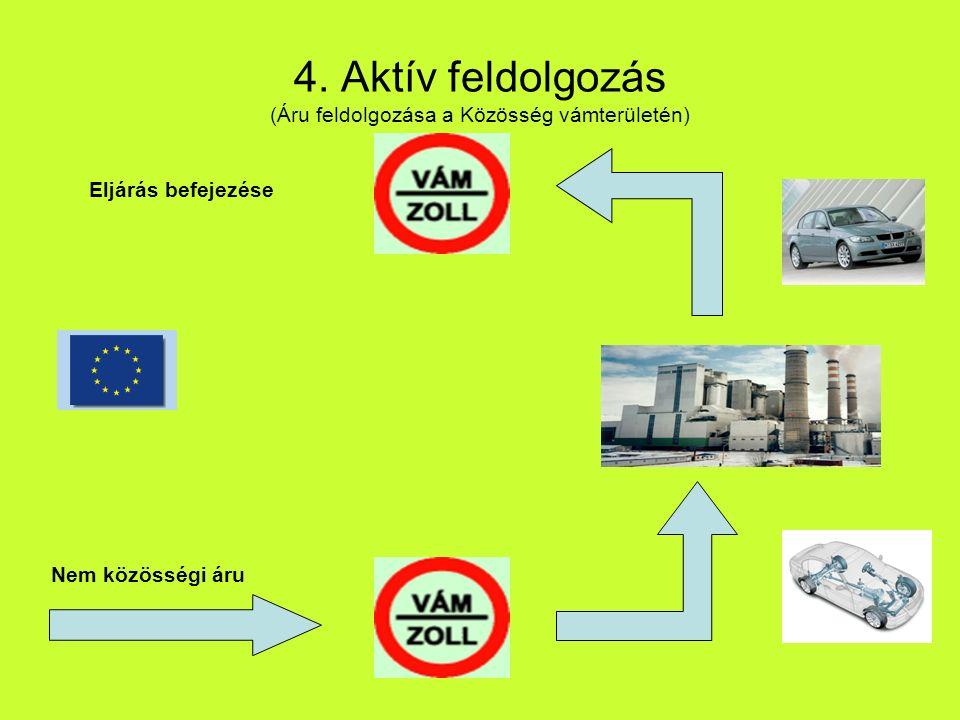 4. Aktív feldolgozás (Áru feldolgozása a Közösség vámterületén) Nem közösségi áru Eljárás befejezése