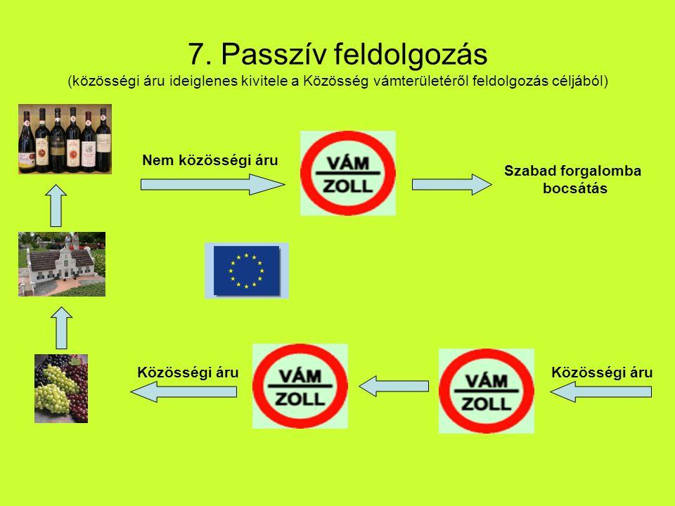 7. Passzív feldolgozás (közösségi áru ideiglenes kivitele a Közösség vámterületéről feldolgozás céljából) Nem közösségi áru Szabad forgalomba bocsátás