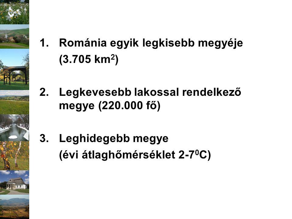 1.Románia egyik legkisebb megyéje (3.705 km 2 ) 2.Legkevesebb lakossal rendelkező megye (220.000 fő) 3.Leghidegebb megye (évi átlaghőmérséklet 2-7 0 C