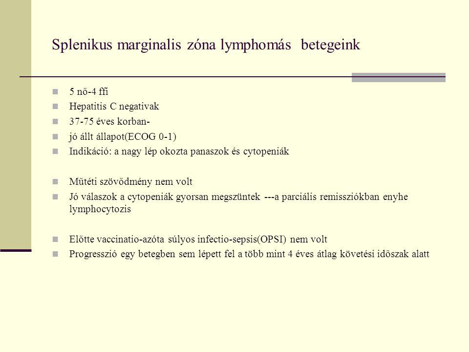 Splenikus marginalis zóna lymphomás betegeink 5 nő-4 ffi Hepatitis C negativak 37-75 éves korban- jó állt állapot(ECOG 0-1) Indikáció: a nagy lép okozta panaszok és cytopeniák Műtéti szövődmény nem volt Jó válaszok a cytopeniák gyorsan megszüntek ---a parciális remissziókban enyhe lymphocytozis Előtte vaccinatio-azóta súlyos infectio-sepsis(OPSI) nem volt Progresszió egy betegben sem lépett fel a több mint 4 éves átlag követési időszak alatt