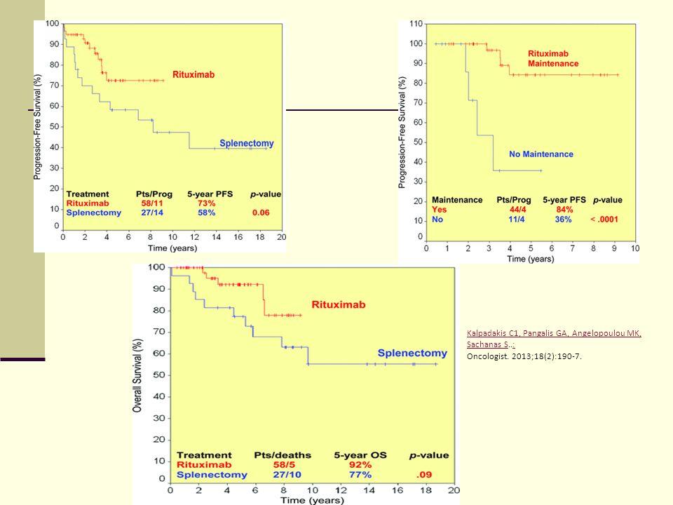 Treatment of splenic marginal zone lymphoma: should splenectomy be abandoned.