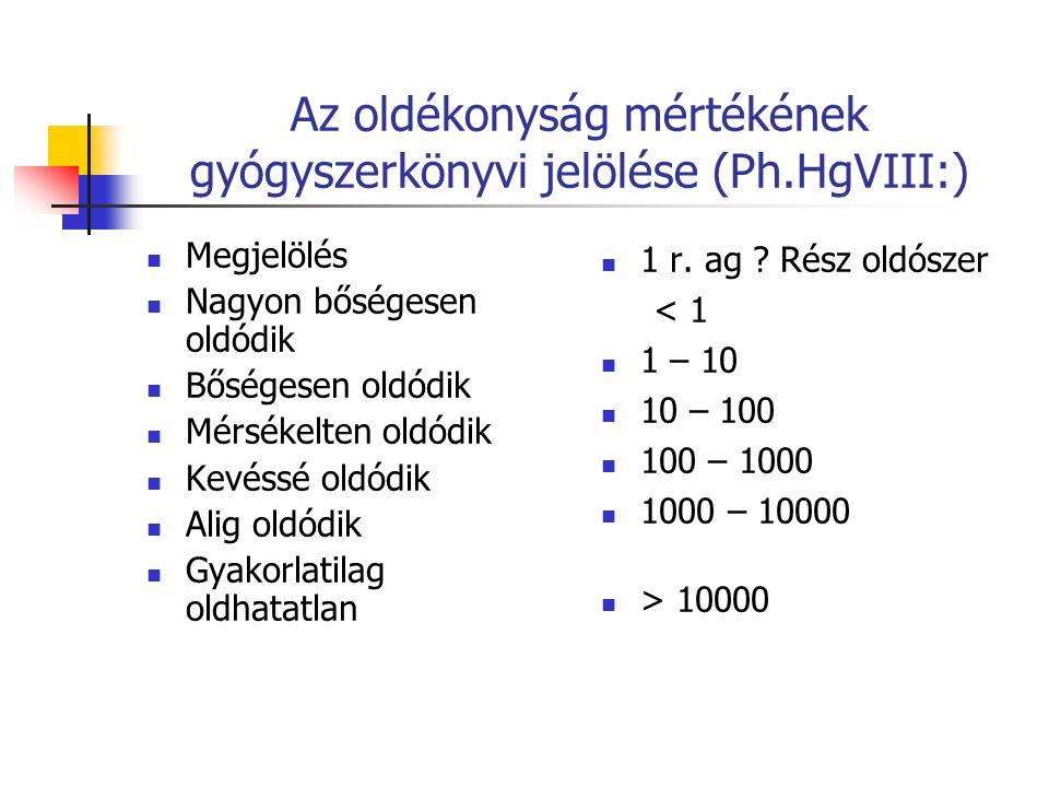 Az oldékonyság mértékének gyógyszerkönyvi jelölése (Ph.HgVIII:) Megjelölés Nagyon bőségesen oldódik Bőségesen oldódik Mérsékelten oldódik Kevéssé oldódik Alig oldódik Gyakorlatilag oldhatatlan 1 r.