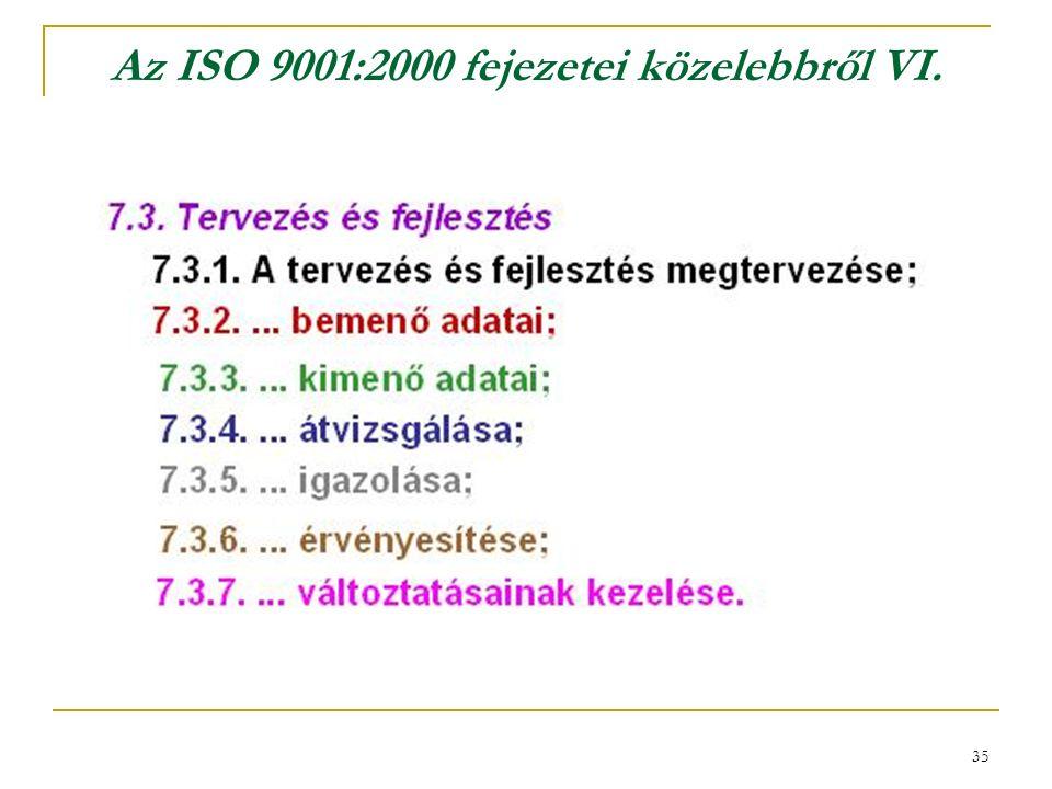 35 Az ISO 9001:2000 fejezetei közelebbről VI.
