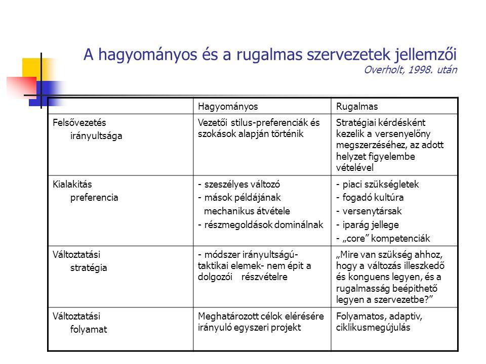 A hagyományos és a rugalmas szervezetek jellemzői Overholt, 1998.