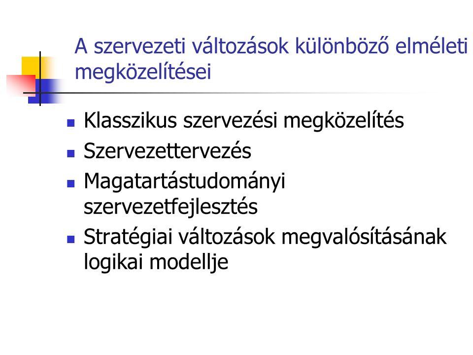 A szervezeti változások különböző elméleti megközelítései Klasszikus szervezési megközelítés Szervezettervezés Magatartástudományi szervezetfejlesztés Stratégiai változások megvalósításának logikai modellje