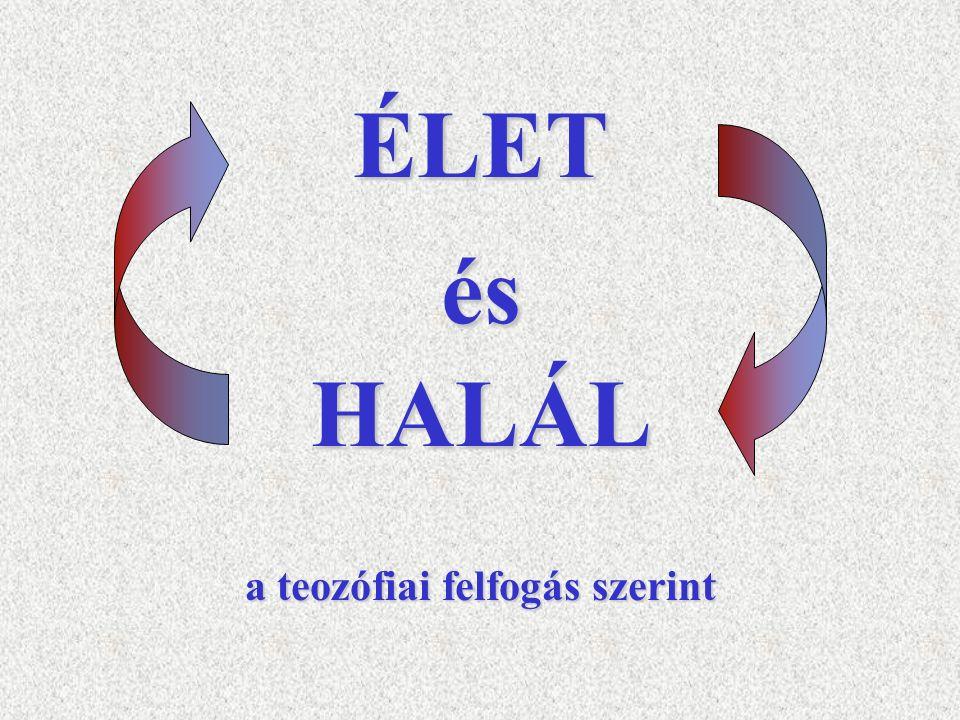 ÉLET és HALÁL a teozófiai felfogás szerint